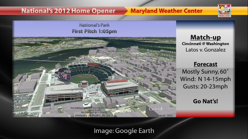 Nats2012Game1 Forecast