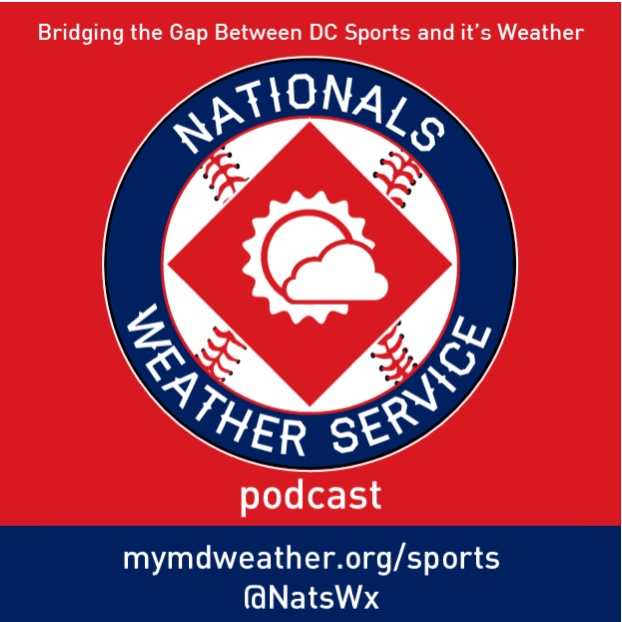 Podcasts – Maryland Weather Center